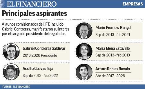 Adriana Labardiniserá la elegida para el cargo de presidenta interina en elInstituto Federal de Telecomunicaciones (IFT).